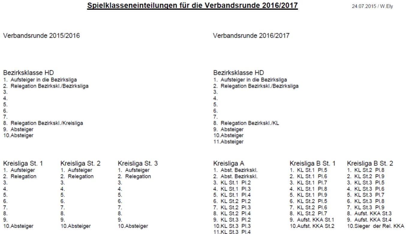 Spielklassen_Bild1
