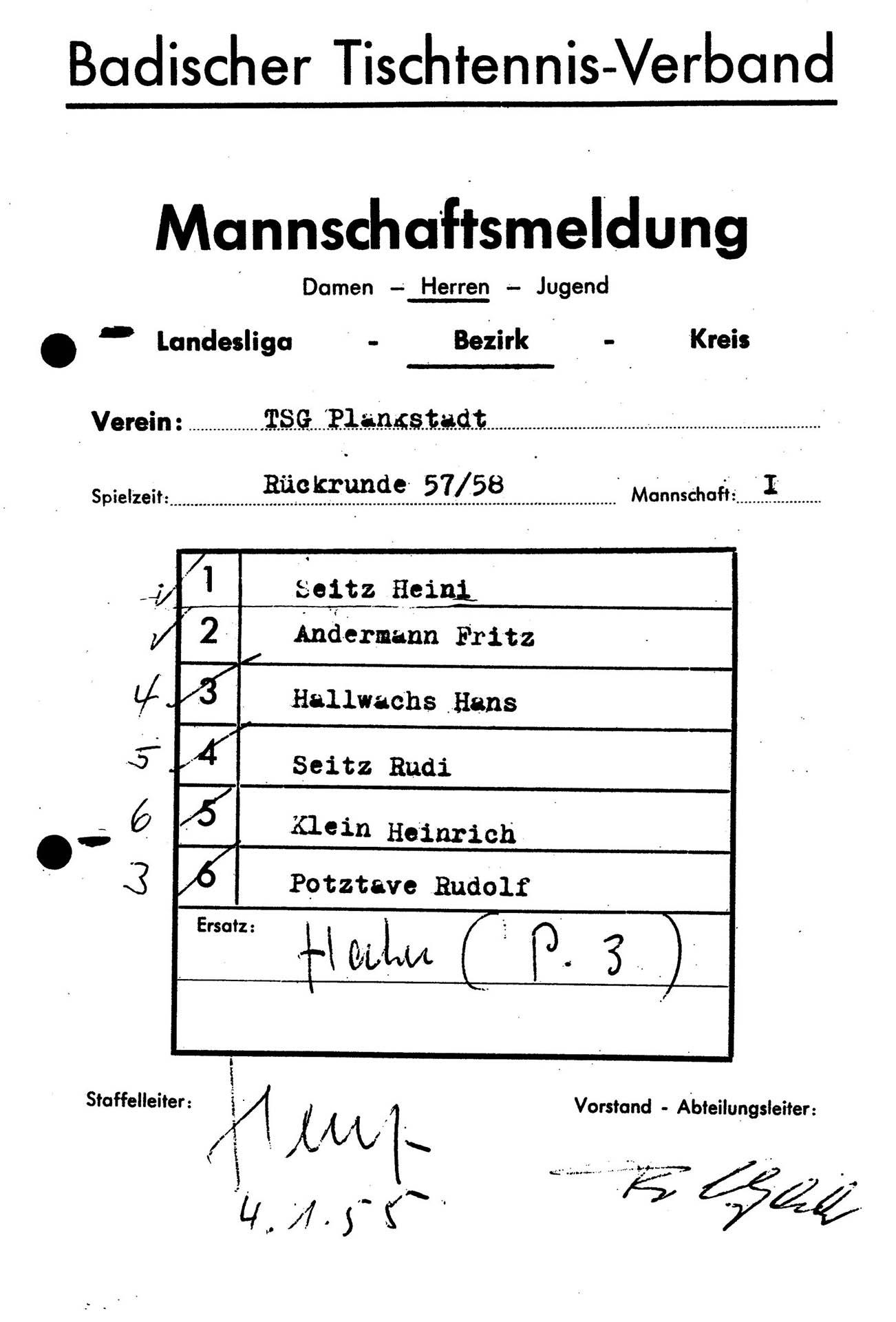 So sah die Mannschaftsmeldung der RR 1957/58 aus